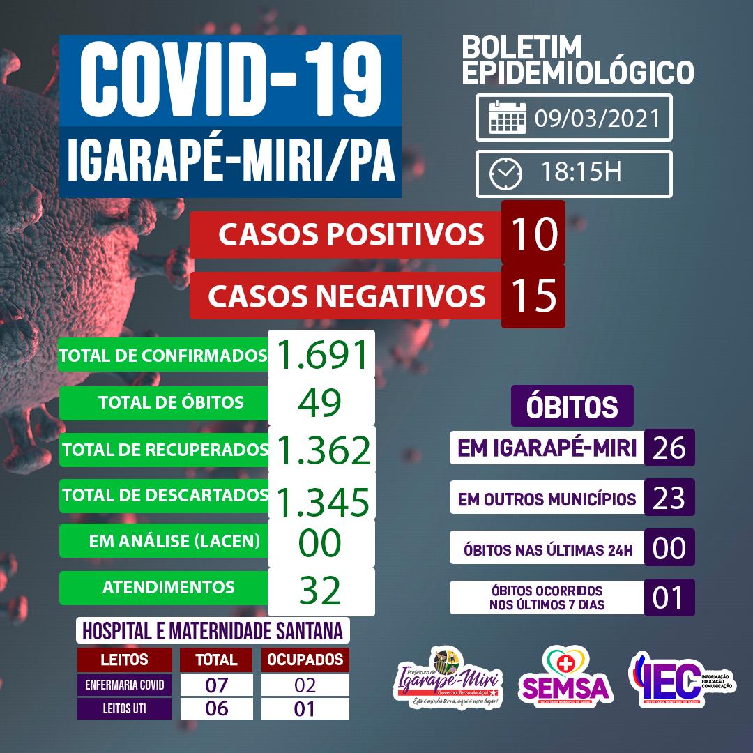 Boletim COVID-19 (09/03/2021) - Prefeitura Municipal de ...