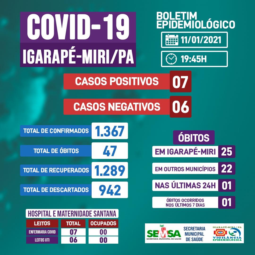 Boletim COVID-19 (11/01/2021) - Prefeitura Municipal de ...