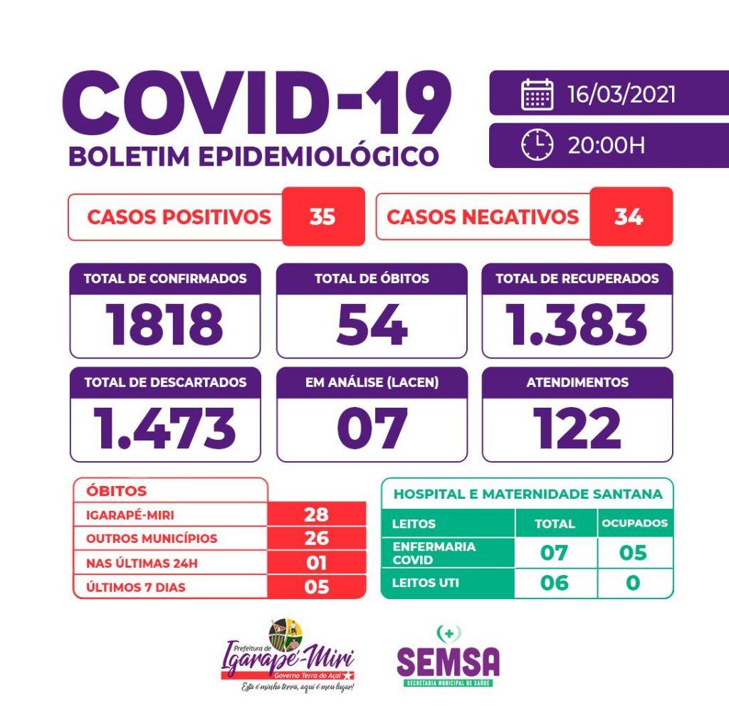 Boletim COVID-19 (16/03/2021) - Prefeitura Municipal de ...