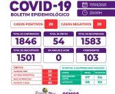 Boletim COVID-19 (17/03/2021)
