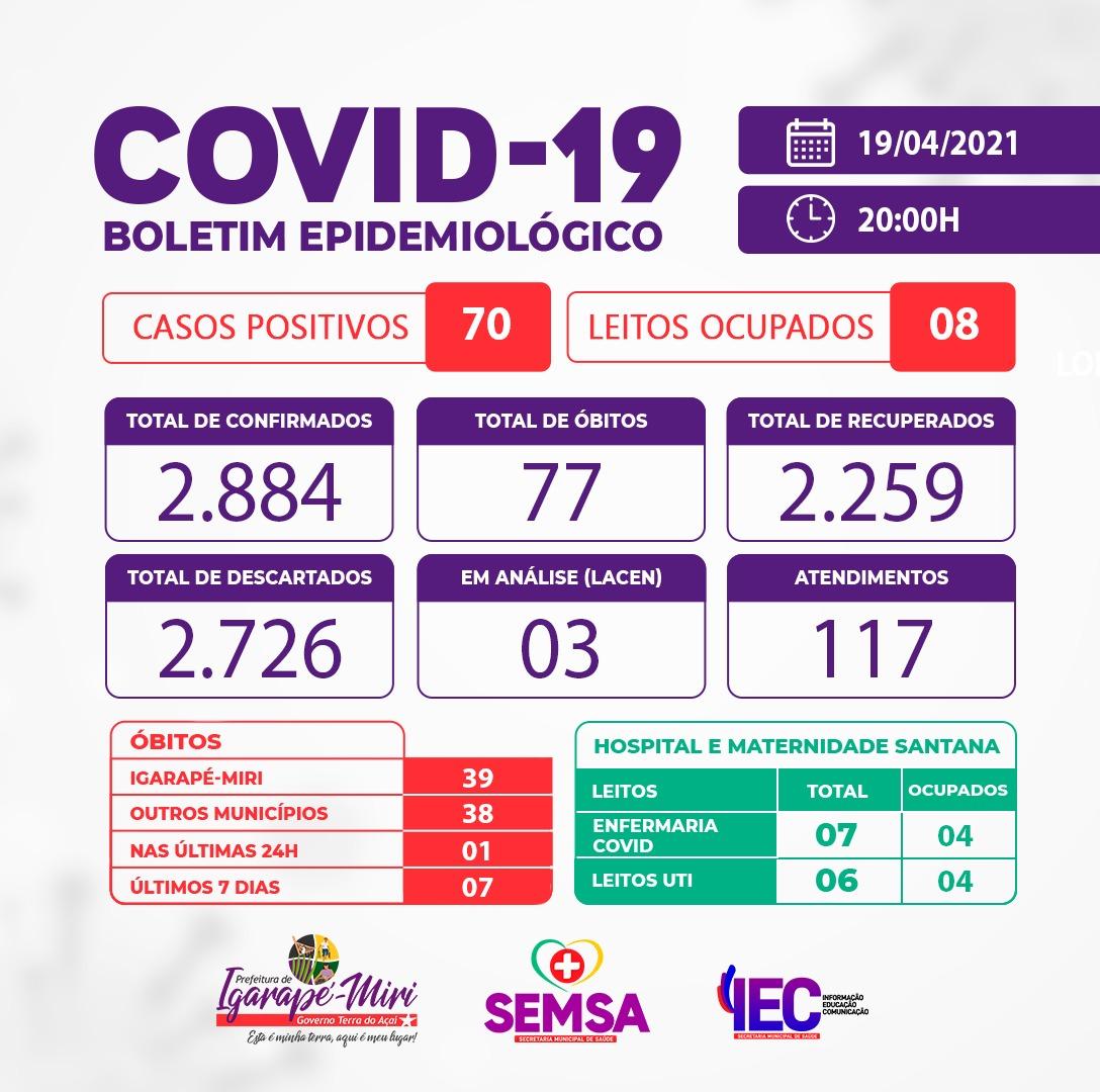 Boletim COVID-19 (19/04/2021) - Prefeitura Municipal de ...
