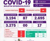 Boletim COVID-19 (15/05/2021)
