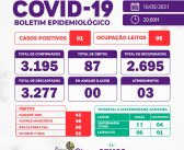 Boletim COVID-19 (16/05/2021)