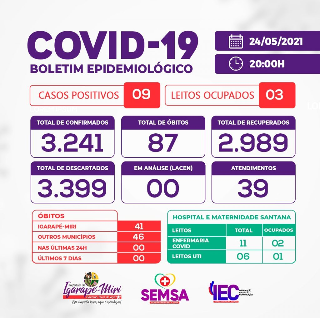 Boletim COVID-19 (24/05/2021) - Prefeitura Municipal de ...