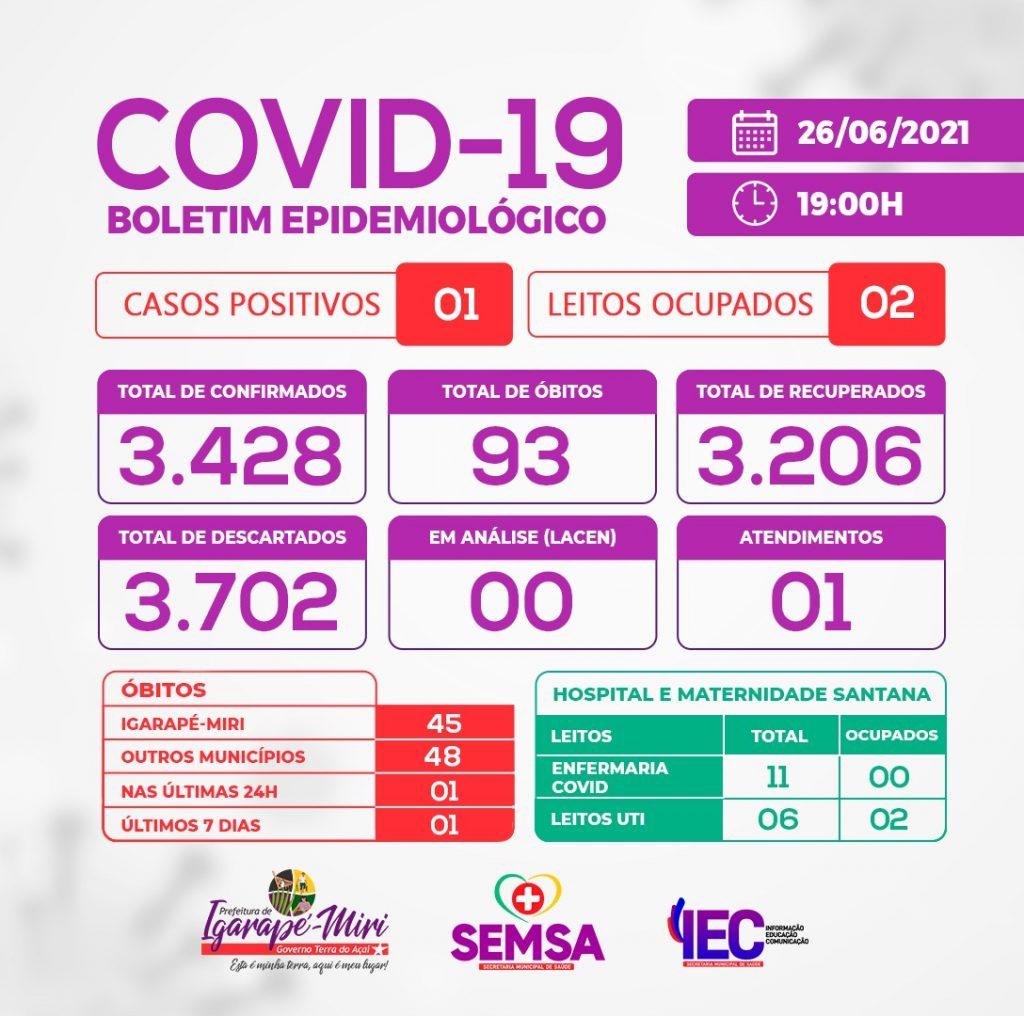 Boletim COVID-19 (26/06/2021) - Prefeitura Municipal de ...