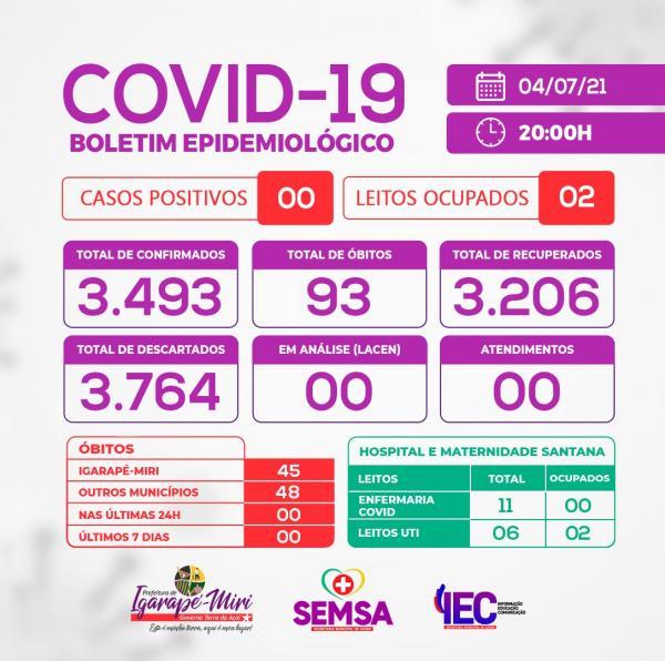 Boletim COVID-19 (04/07/2021) - Prefeitura Municipal de ...